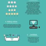 Když šperk, tak pořádný! Jak na výběr diamantů? – Infografika