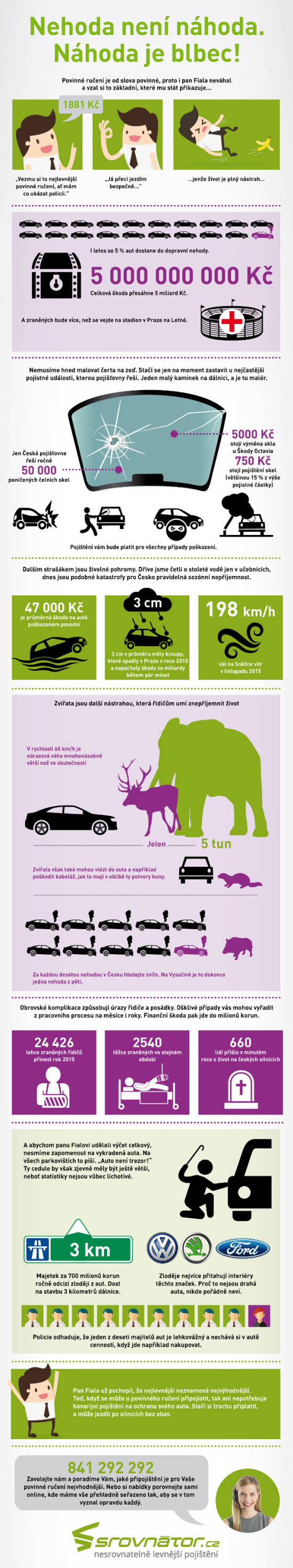 povinne ruceni infografika-nehoda_neni_nahoda
