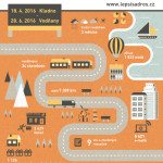 Roadshow Fermacell 2016 – Infografika