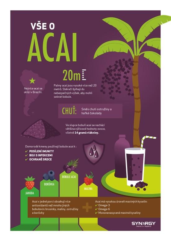 acai-infographic-cz