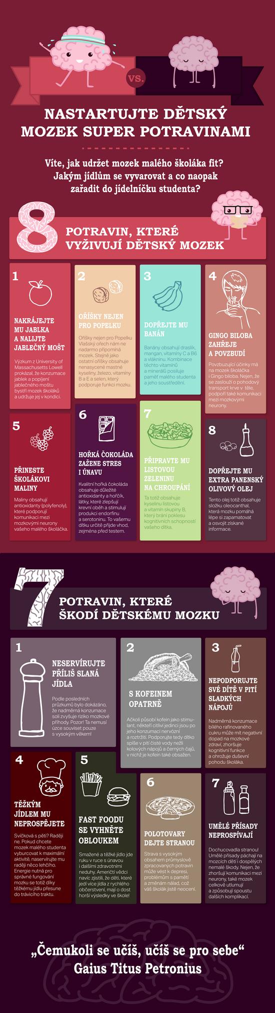 Povzbuďte dětský mozek – Infografika