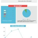 Jste typický sázkař? – Infografika