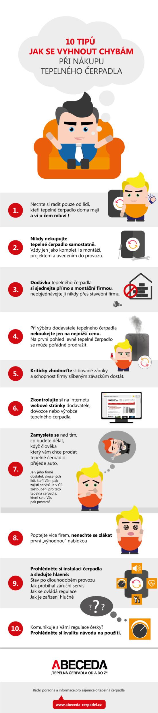 Chyby při nákupu tepelného čerpadla a jak se jim vyhnout – Infografika