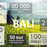 7 zajímavých čísel o Bali – Infografika