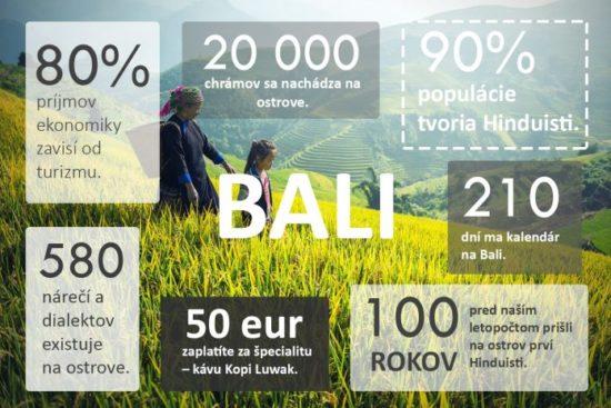 Přečtěte si 7 zajímavých čísel o Bali! – Infografika