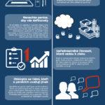 Zvyšte svůj příjem pomocí 6 jednoduchých kroků – Infografika