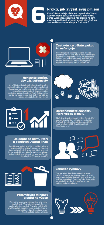 6 kroků pro zvýšení příjmu – Infografika