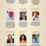 12 tipů na (nejen) produktivní ráno od superúspěšných – Infografika