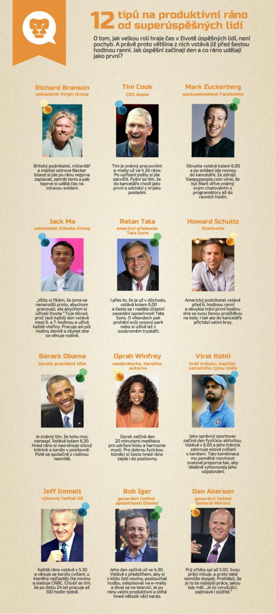 Produktivní tipy od superúspěšných lidí – Infografika