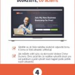Poznejte 6 jednoduchých kroků funnelu e-mail marketingu – Infografika
