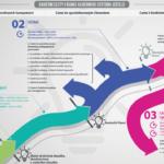 Co přinese kariérní řád učitelů? – Infografika