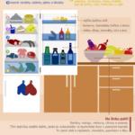 Máte uklizeno v lednici? – Infografika