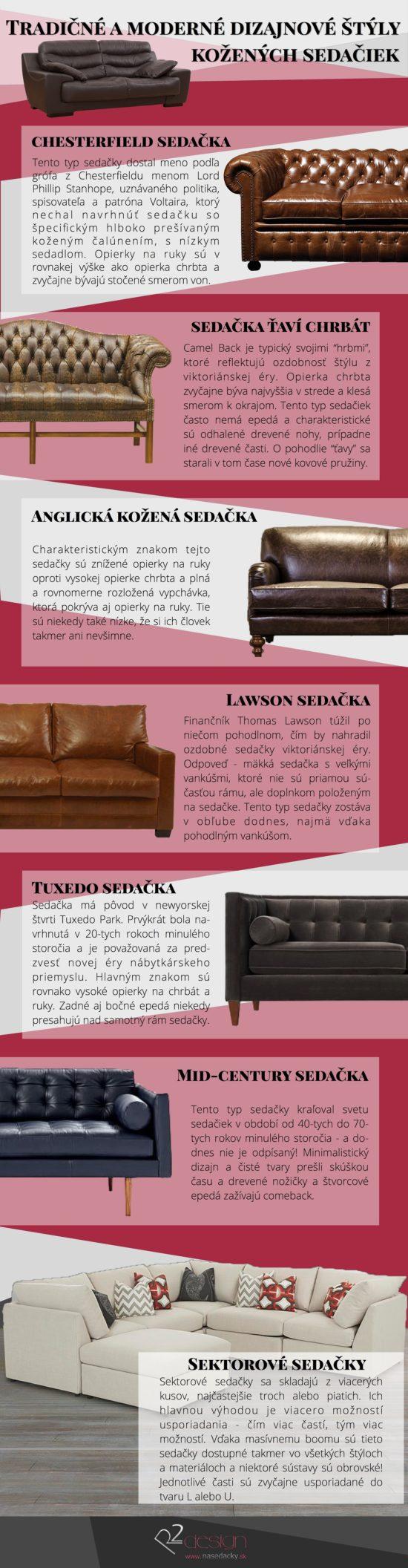 Vychutnejte si infografiku s designy kožených sedaček! – Infografika