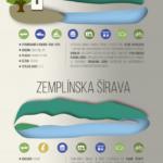 Kde se v létě vykoupat? – Infografika