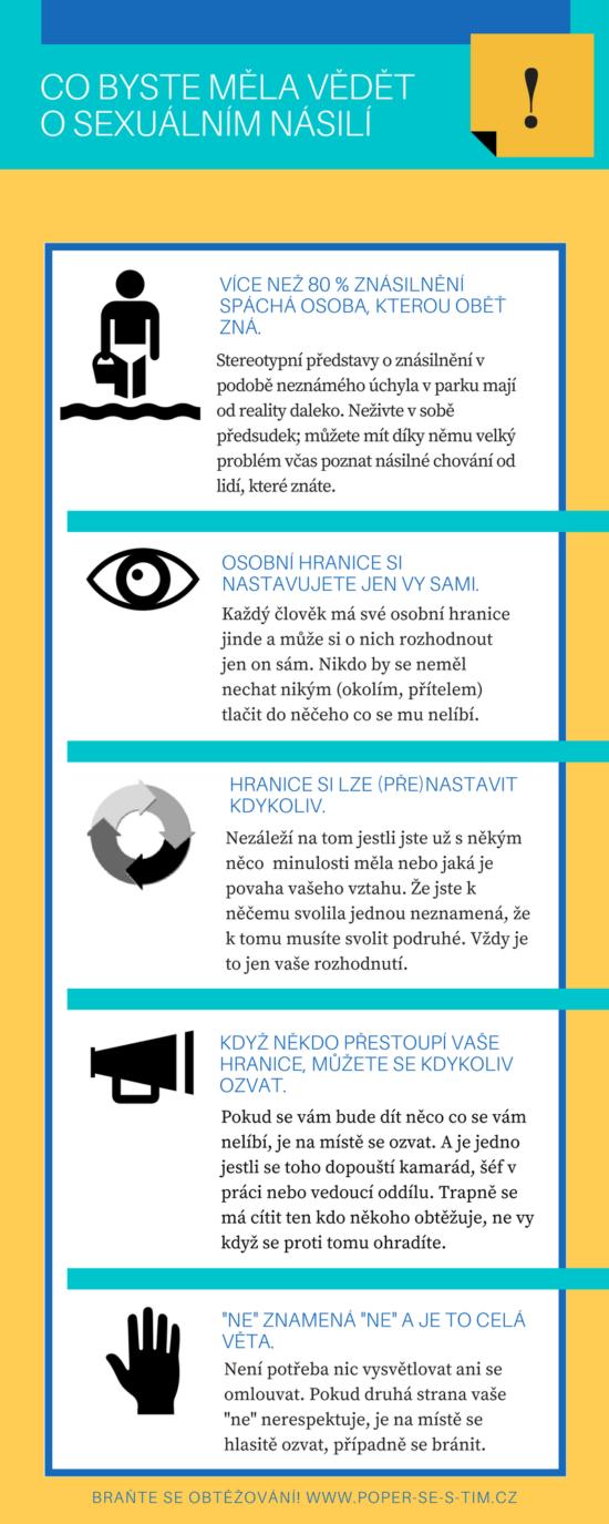 Co je dobré vědět o sexuálním násilí – Infografika