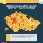 Potraviny na internetu: jak je nakupujeme – Infografika