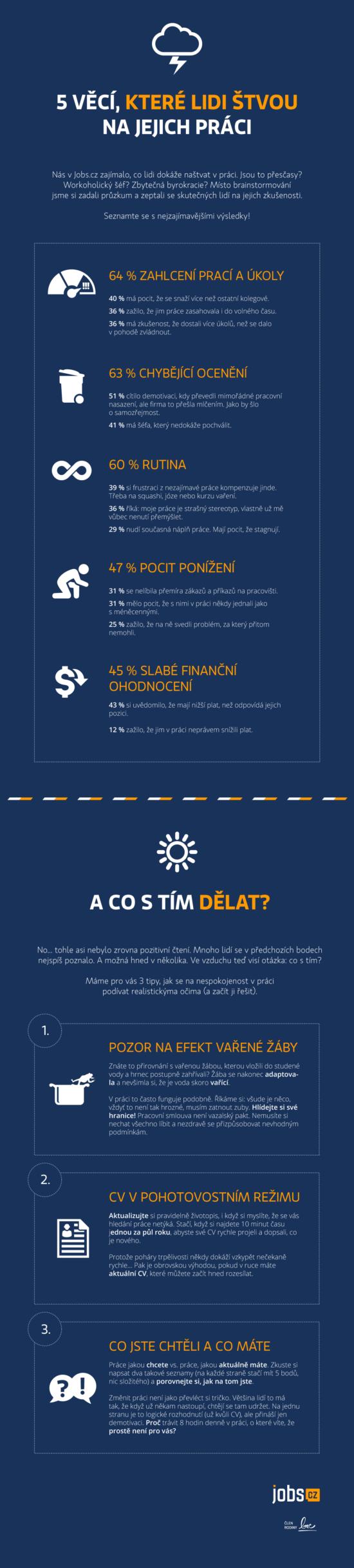 Co Čechům vadí v zaměstnání? – Infografika