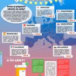 Cestovní pojištění na dovolenou i pracovní cestu: proč byste mu měli věnovat pozornost – Infografika