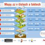 Ta nejzajímavější fakta o Mapy.cz