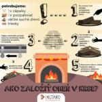 Jak rozdělat oheň v krbu – infografika