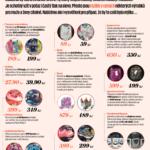 Růžová daň – infografika