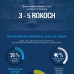 Jak dosáhnout svých sportovních cílů – infografika
