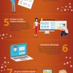 Desatero předvánočního e-mailingu – infografika
