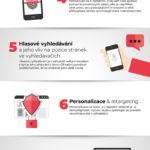 Trendy digitálního marketingu pro rok 2018 – infografika