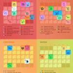 Marketingový kalendář pro rok 2018 – infografika