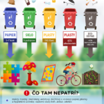 Jak správně recyklovat – infografika