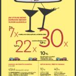Alkohol za volantem – infografika