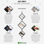 Obuv k různým příležitostem – infografika