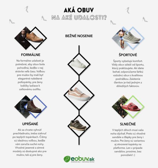 Kterou obuv zvolit pro různé příležitosti?