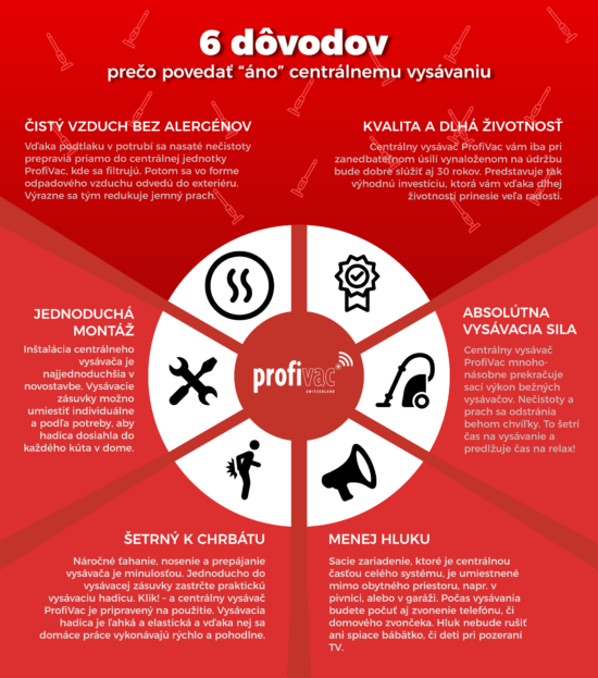 Centrální vysávání se vyplatí i vám – Infografika