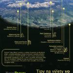 Tipy na výlety ve Vysokých Tatrách – infografika