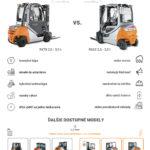 Který vysokozdvižný vozík je pro vás nejlepší? Infografika