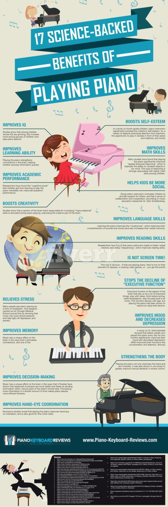 Důvody, proč hrát na piano.