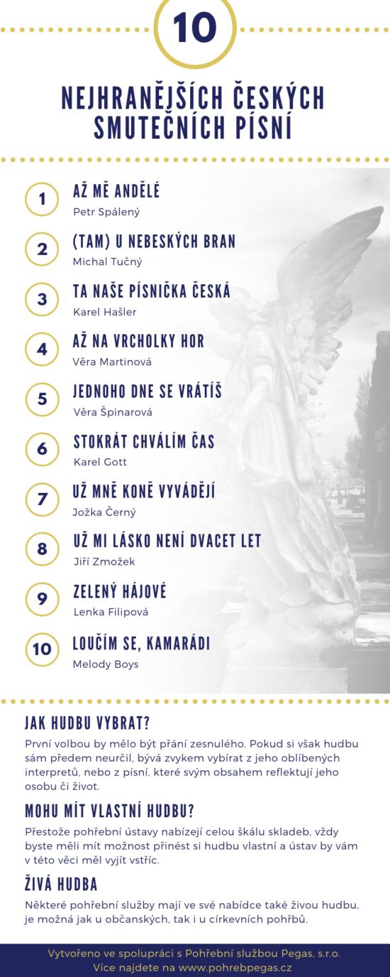 Nejhranější české smuteční písně.