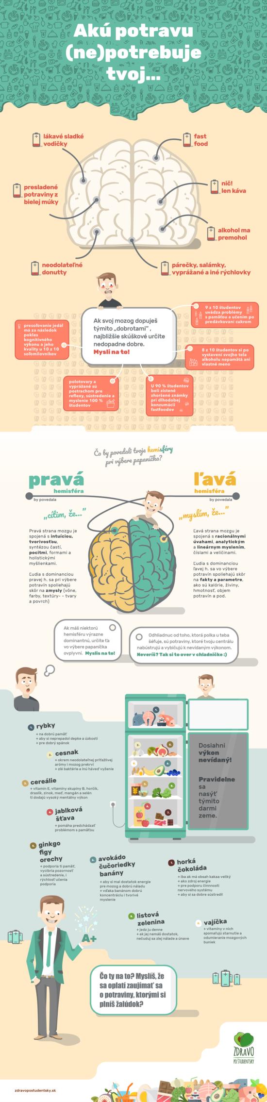 Které potraviny jsou pro mozek prospěšné?