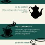 Léčivý zázrak, to je konopný čaj – infografika