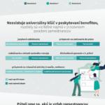 Nejatraktivnější benefity pro zaměstnance – infografika
