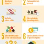 10 chyb při řešení hypotéky – infografika