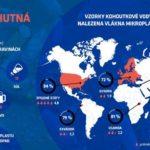 Mikroplasty ve vodě #neplastuj – infografika