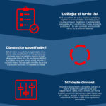 Rituály pro soustředění – infografika