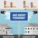 Vazníkový vs. klasický krov – infografika