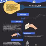 Co vám udělá elektrický proud? Infografika