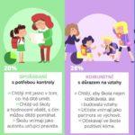 Rodič versus škola: Táhnou za jeden provaz?