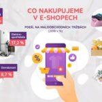 Za co nechávají Češi nejvíc peněz v e-shopech? Vedou počítače, mobilní telefony a spotřebiče