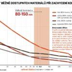 Průzkum: Jaké látky na roušky jsou při pandemii nejúčinnější?
